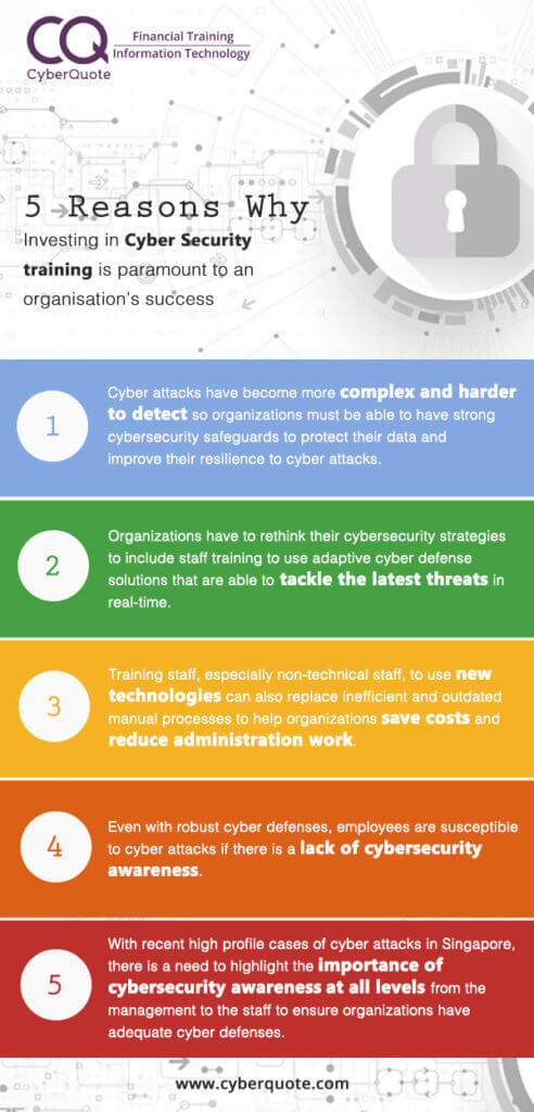 5 Reasons Why Investing in Cyber Security Training