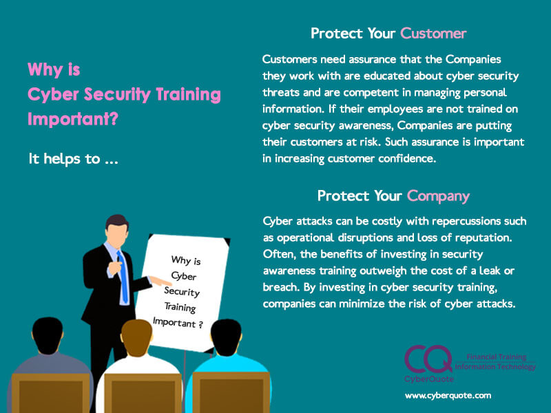 Why is Cyber Security Training Important