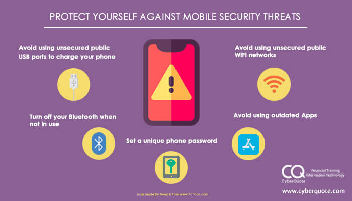 Protect Yourself Against Mobile Security Threats 1