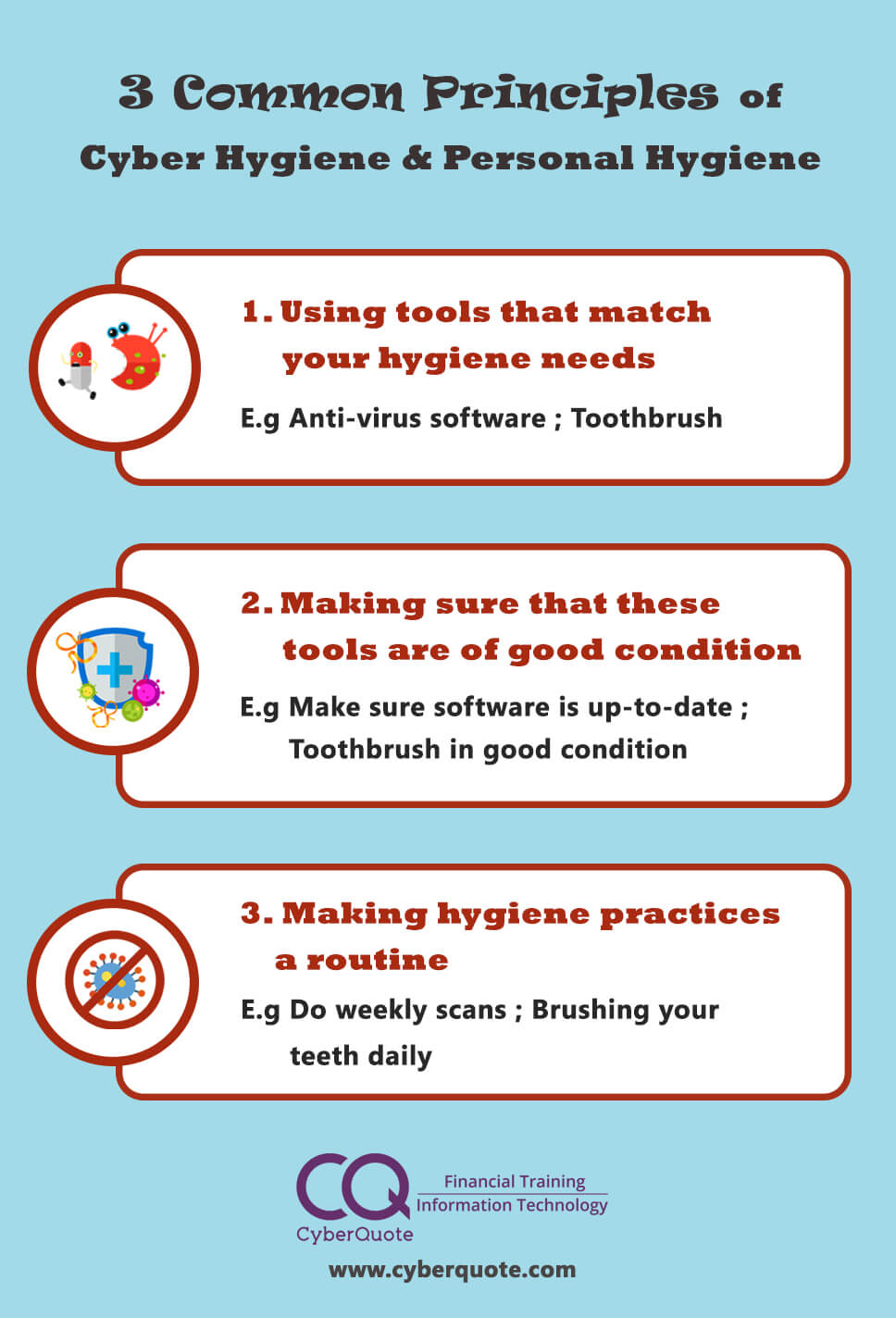 Common Principles of Personal Hygiene Cyber Hygiene