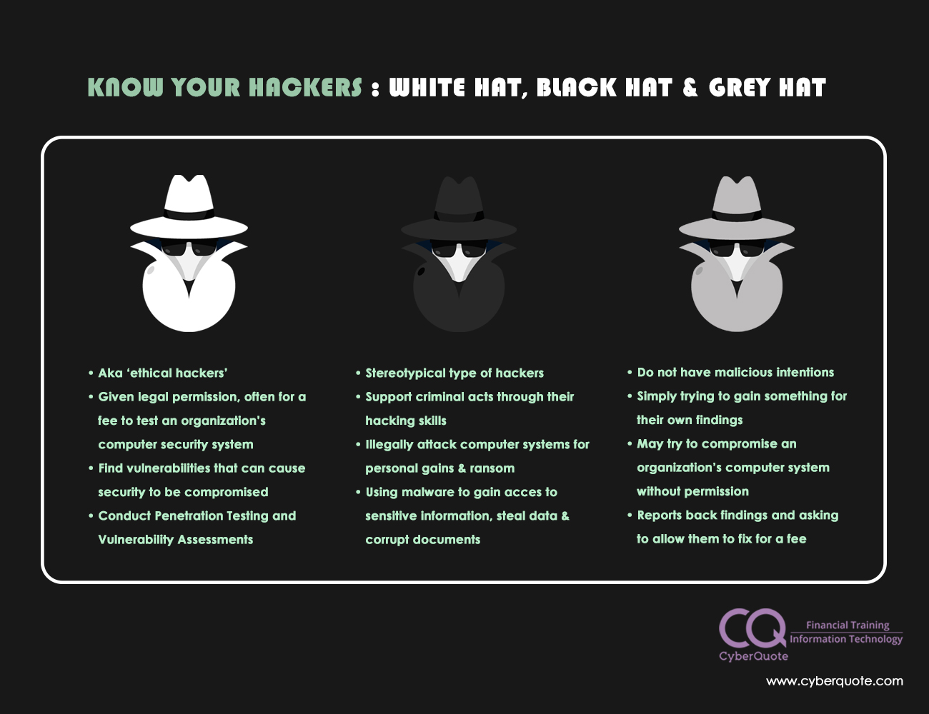 Know Your Hackers White Hat Black Hat Grey Hat