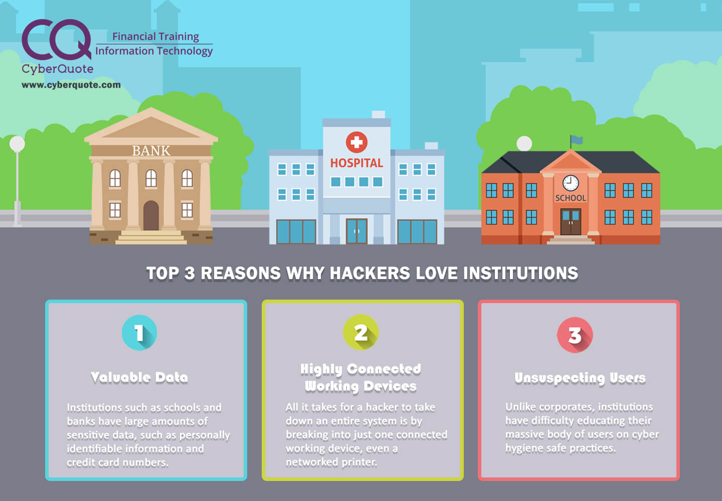 Top 3 Reasons Why Hackers Love Institutions