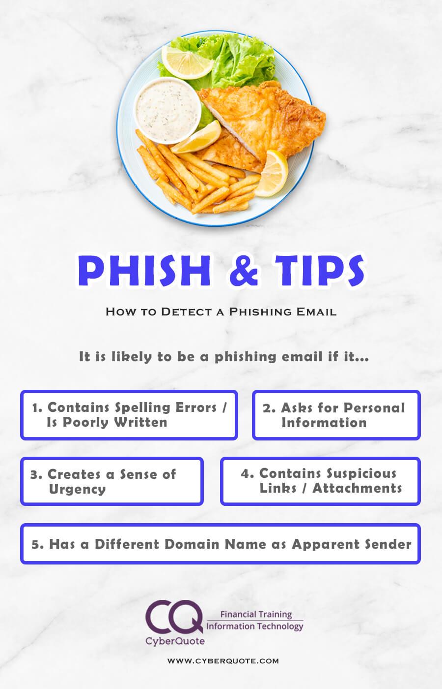 Phish Tips