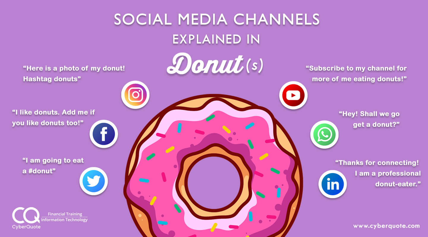Social Media Channels Explained in Donuts