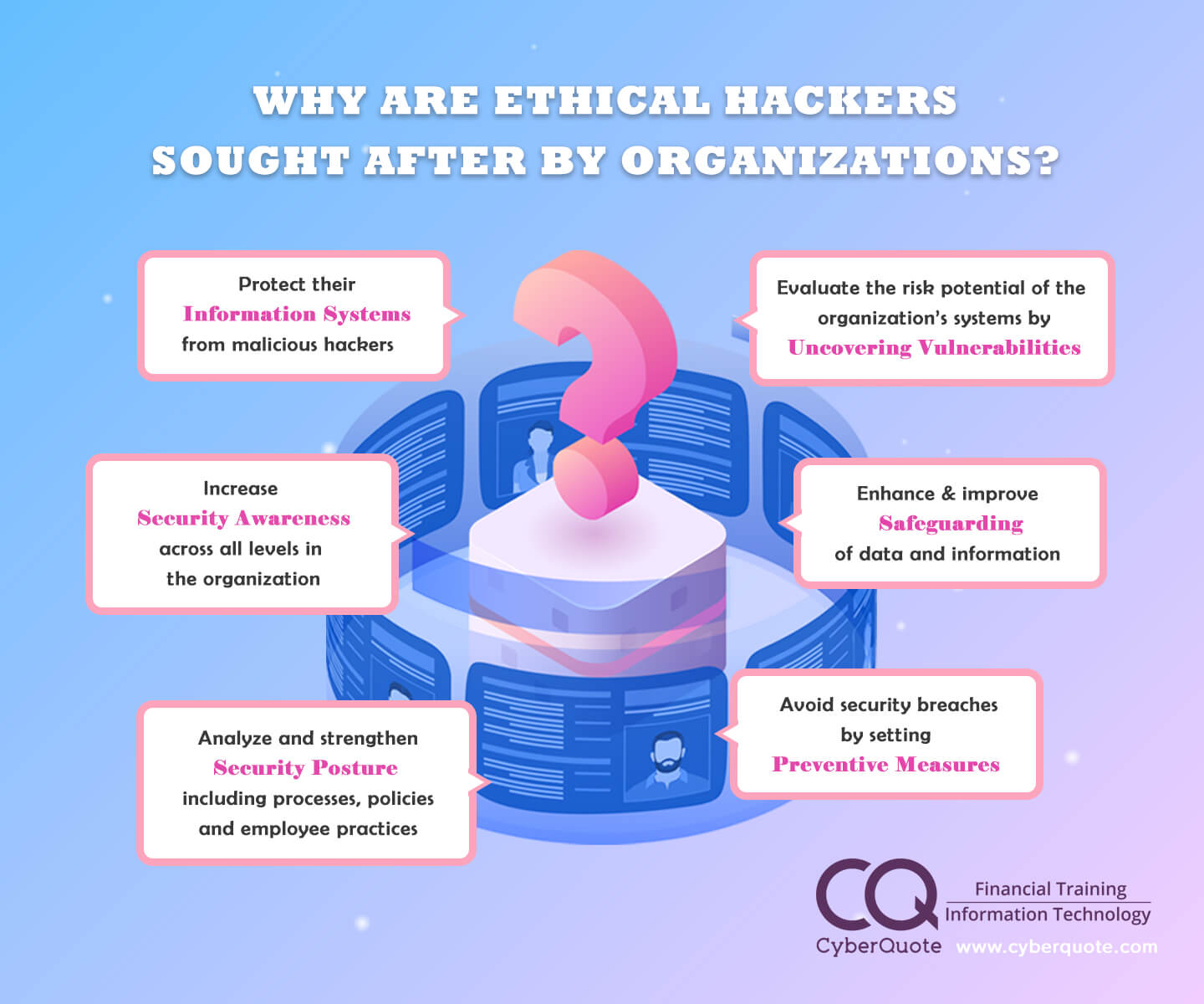 Why Are Ethical Hackers Sought After by Organizations 3