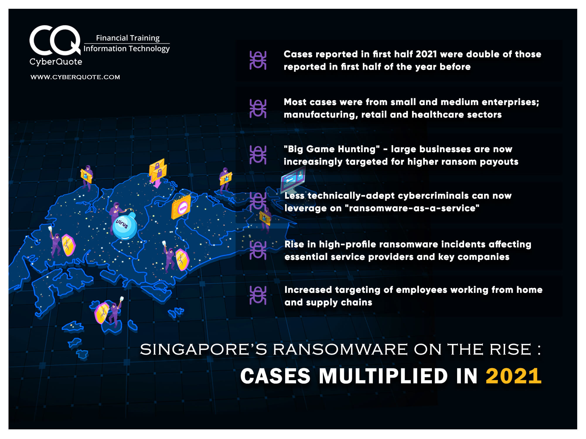 Singapores Ransomware on the Rise